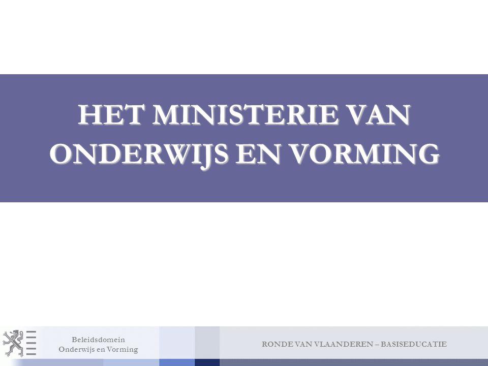 Communicatie Edulex http://onderwijs.vlaanderen.be/edulex/ Wetwijs