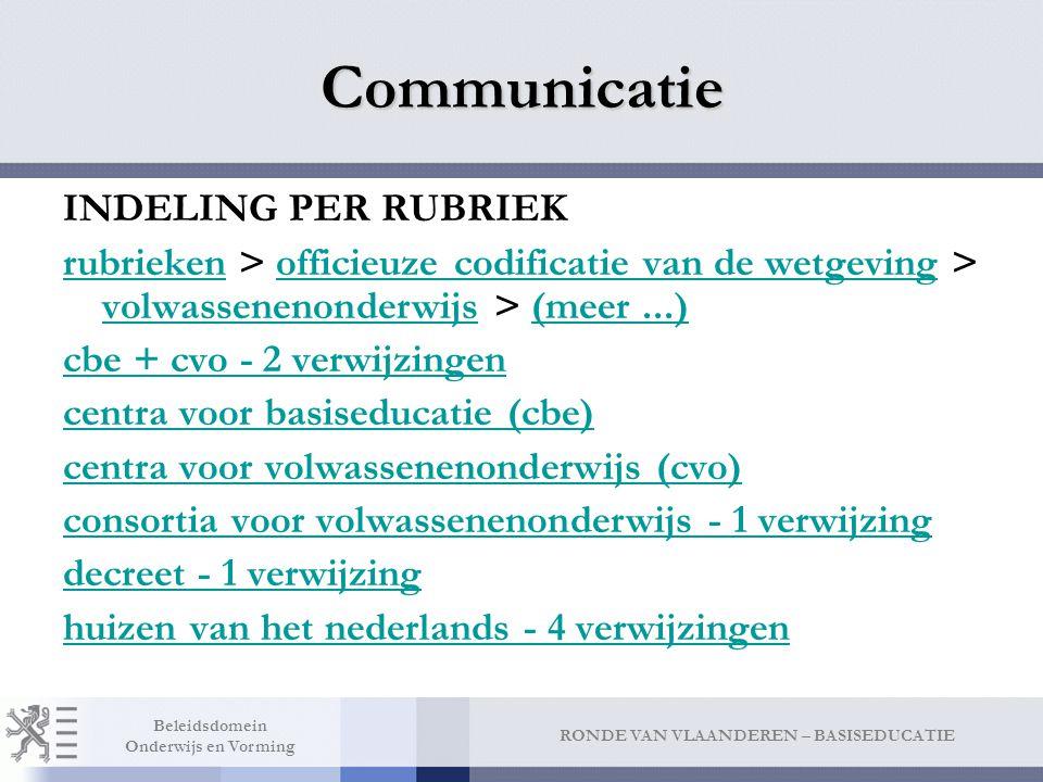 Communicatie Toekomst (01.09.2008)