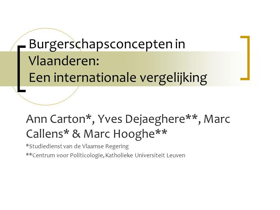 Burgerschapsconcepten in Vlaanderen: Een internationale vergelijking