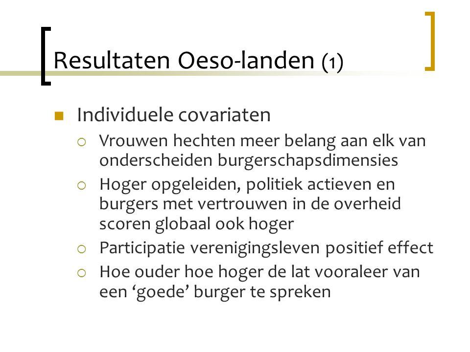 Resultaten Oeso-landen (1)
