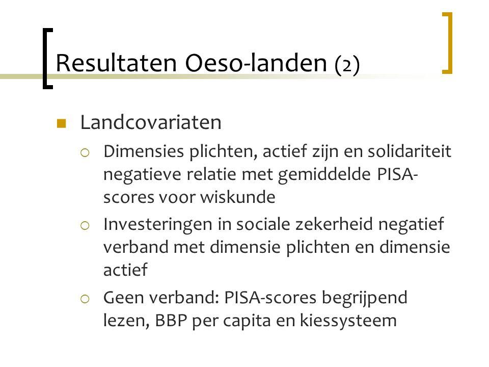 Resultaten Oeso-landen (2)