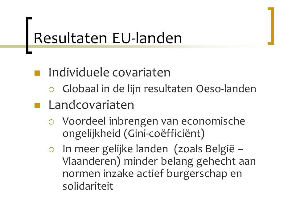 Resultaten EU-landen Individuele covariaten Landcovariaten