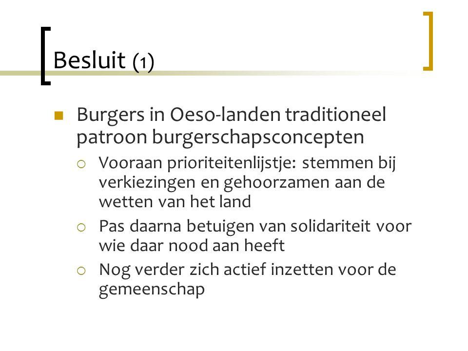 Besluit (1) Burgers in Oeso-landen traditioneel patroon burgerschapsconcepten.