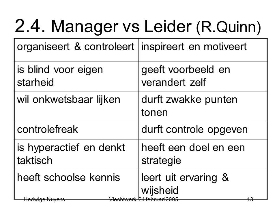 2.4. Manager vs Leider (R.Quinn)