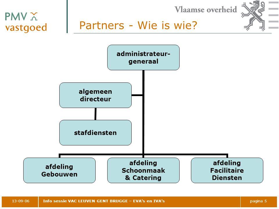 Partners - Wie is wie 13-09-06 Info sessie VAC LEUVEN GENT BRUGGE – EVA's en IVA's