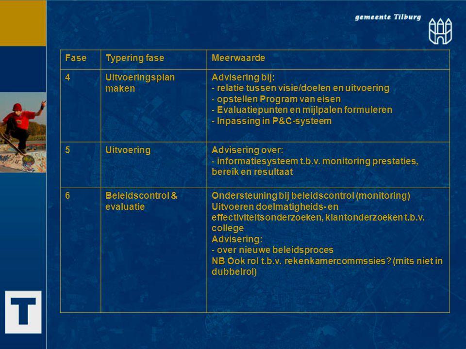 Fase Typering fase. Meerwaarde. 4. Uitvoeringsplan maken. Advisering bij: relatie tussen visie/doelen en uitvoering.