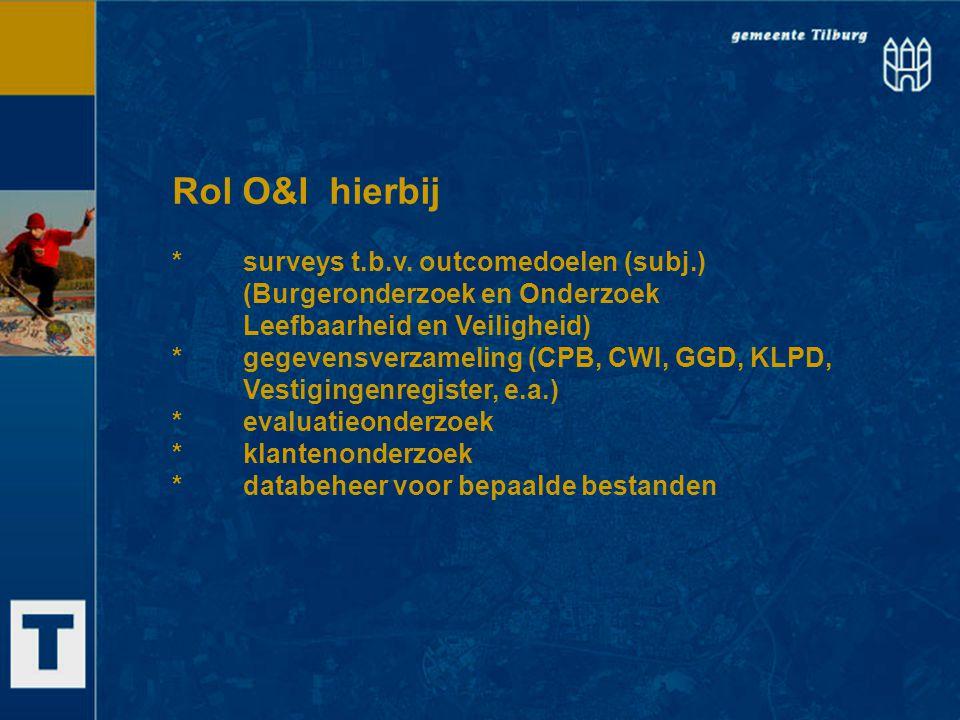 Rol O&I hierbij * surveys t.b.v. outcomedoelen (subj.)
