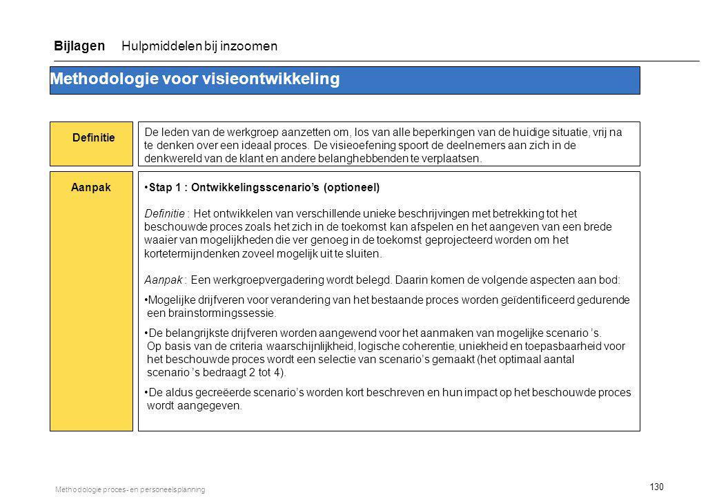 Methodologie voor visieontwikkeling (vervolg)