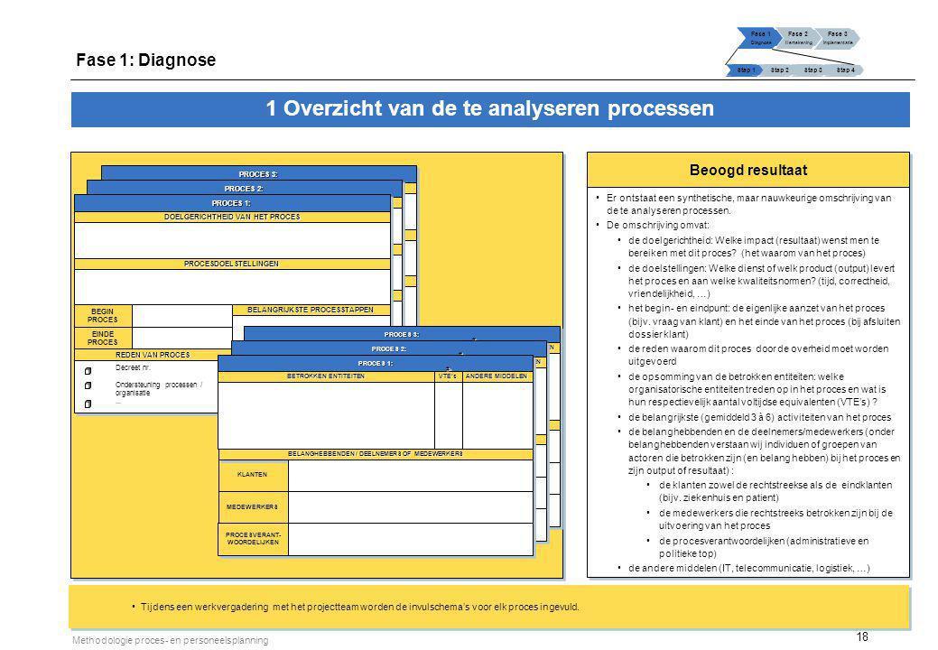 2 Overzicht van de werkverdeling in de betrokken entiteiten