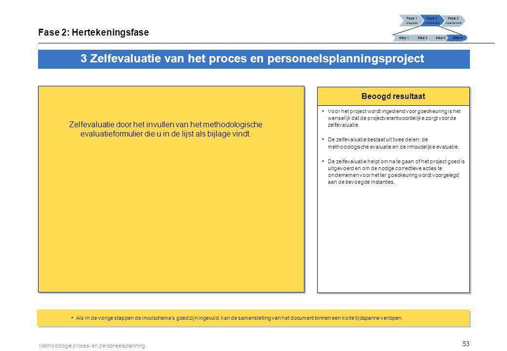 4 Goedkeuring van het hertekeningsdocument