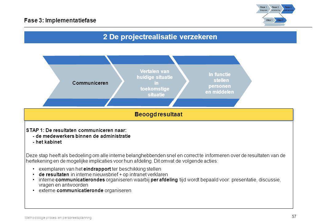2 De projectrealisatie verzekeren (vervolg)