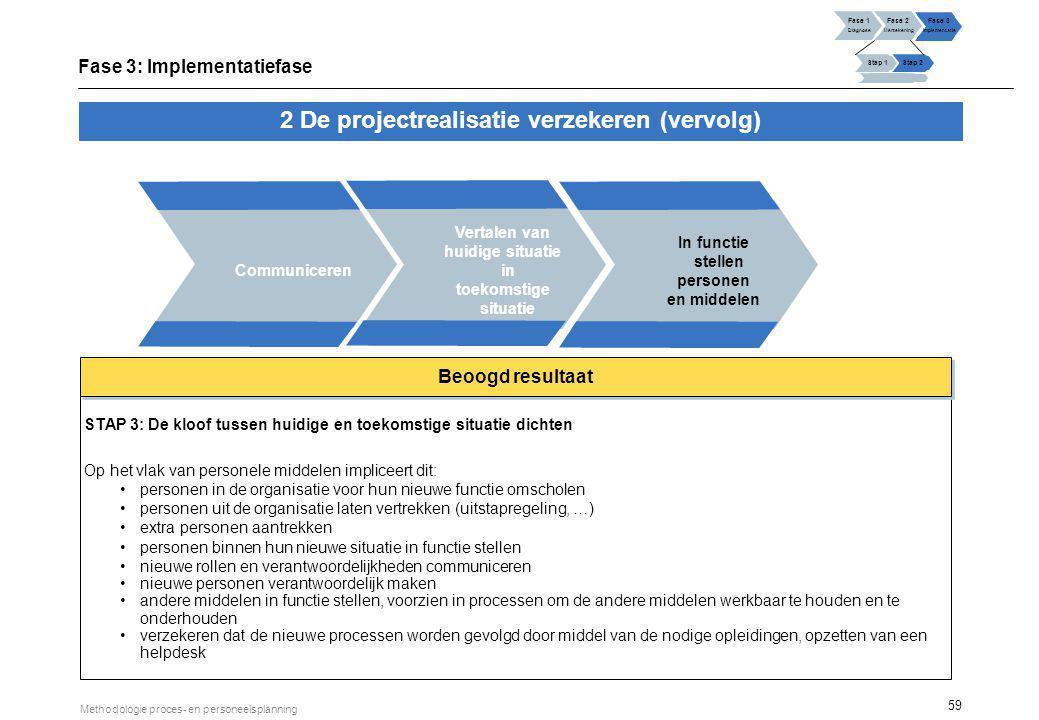 3 De controle op en de bijsturing van de implementatie