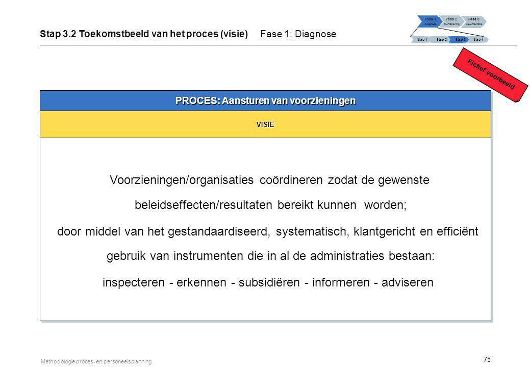 OMSCHRIJVING PROJECT: Ontwerp en uitvoering van infrastructuurwerken