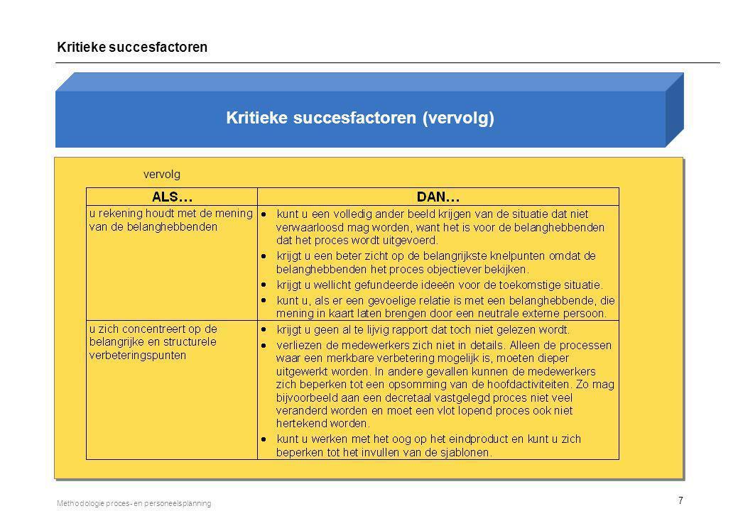Kritieke succesfactoren (vervolg)