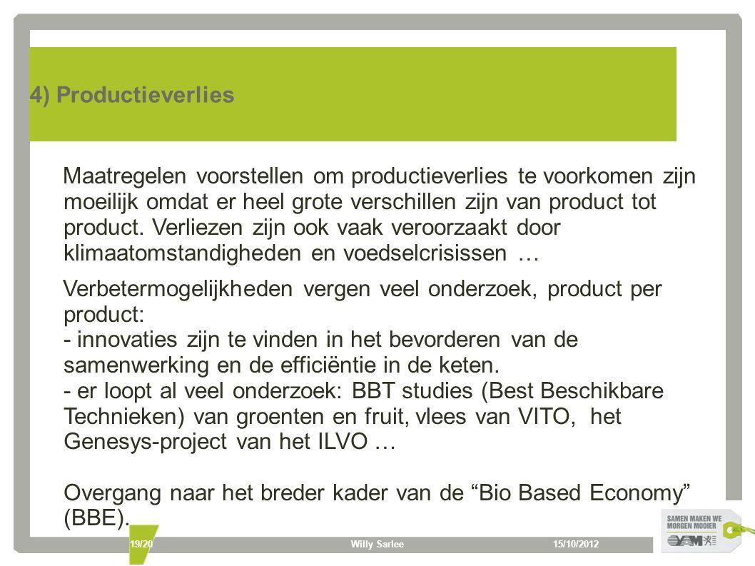 4) Productieverlies