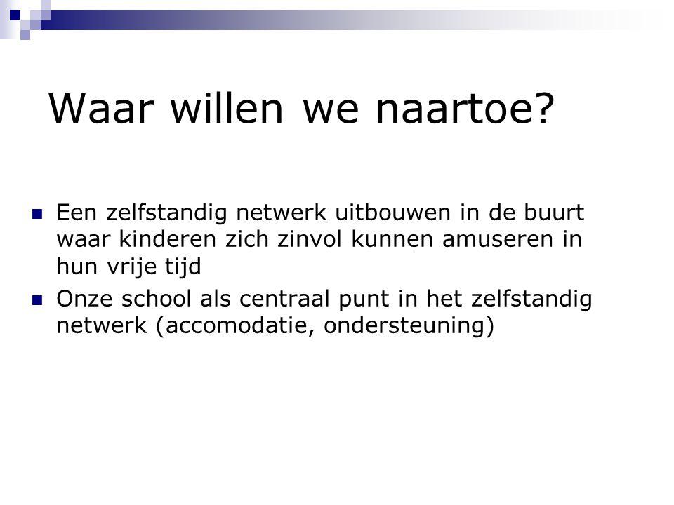 Waar willen we naartoe Een zelfstandig netwerk uitbouwen in de buurt waar kinderen zich zinvol kunnen amuseren in hun vrije tijd.