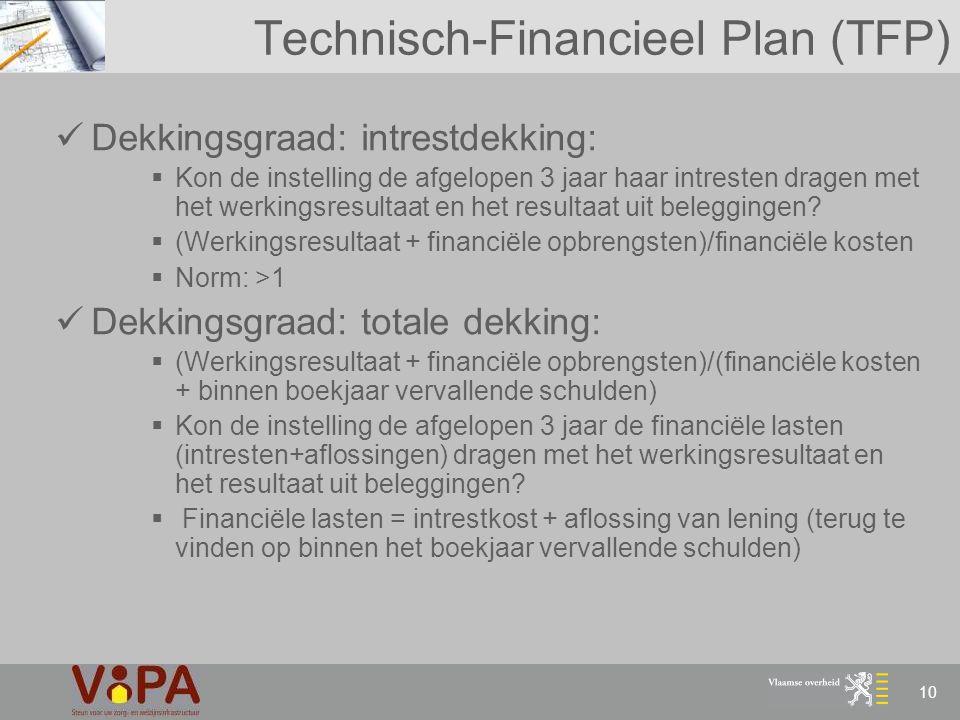 Technisch-Financieel Plan (TFP)
