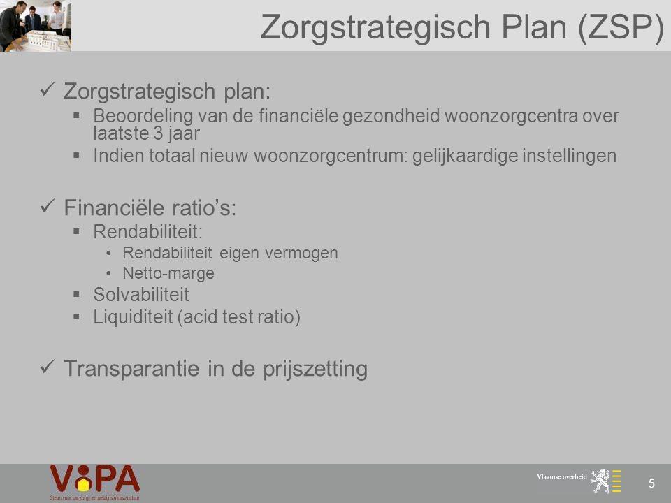 Zorgstrategisch Plan (ZSP)