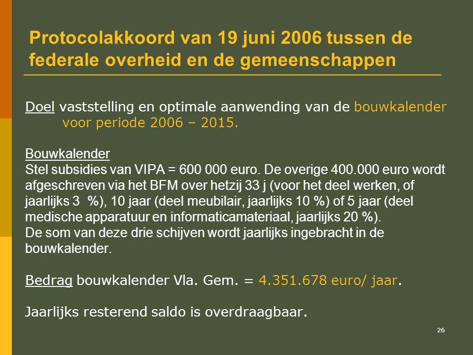 Protocolakkoord van 19 juni 2006 tussen de federale overheid en de gemeenschappen