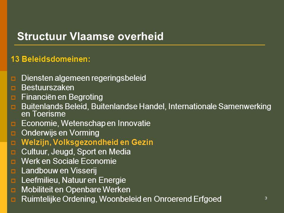 Structuur Vlaamse overheid