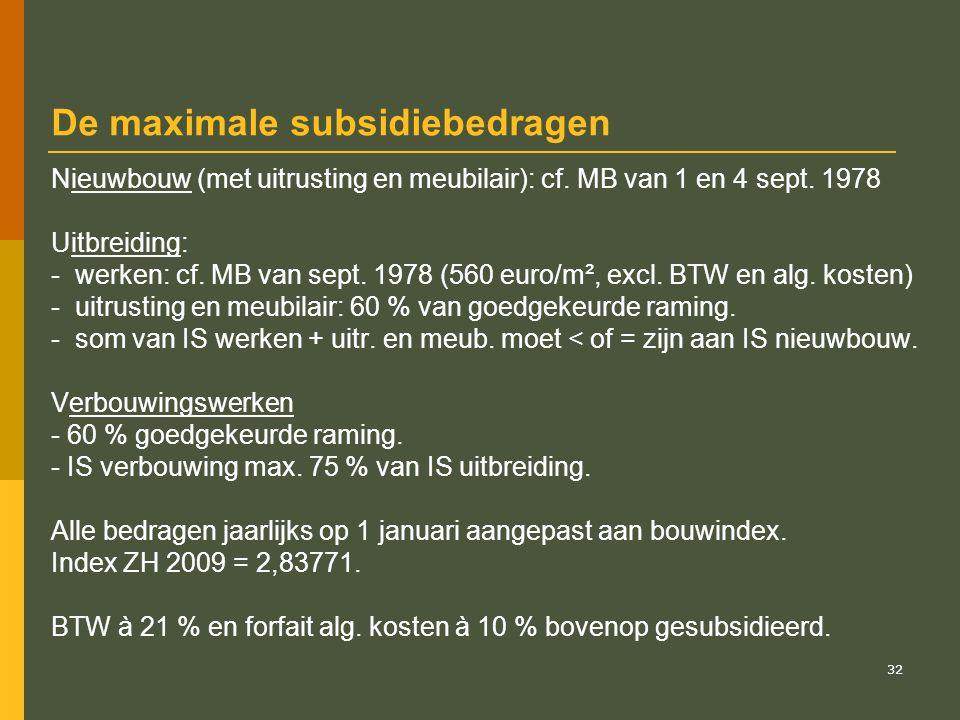 De maximale subsidiebedragen