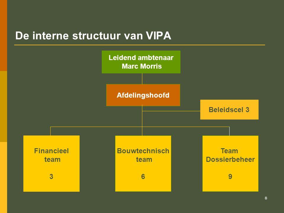De interne structuur van VIPA