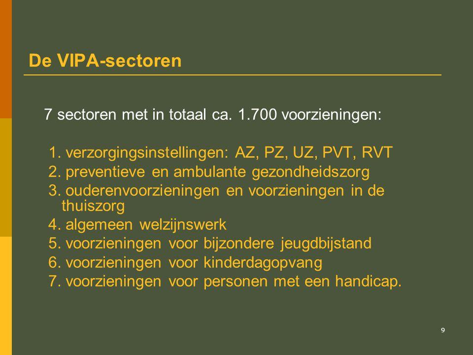 De VIPA-sectoren 7 sectoren met in totaal ca. 1.700 voorzieningen: