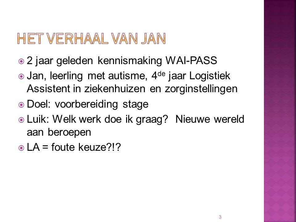 Het verhaal van Jan 2 jaar geleden kennismaking WAI-PASS