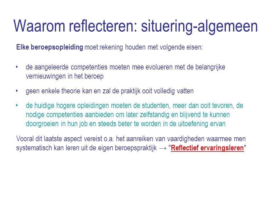 Waarom reflecteren: situering-algemeen
