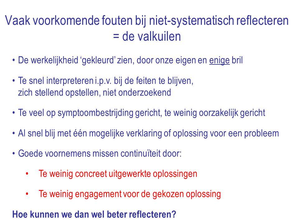 Vaak voorkomende fouten bij niet-systematisch reflecteren = de valkuilen