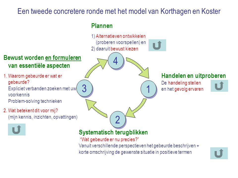 Een tweede concretere ronde met het model van Korthagen en Koster