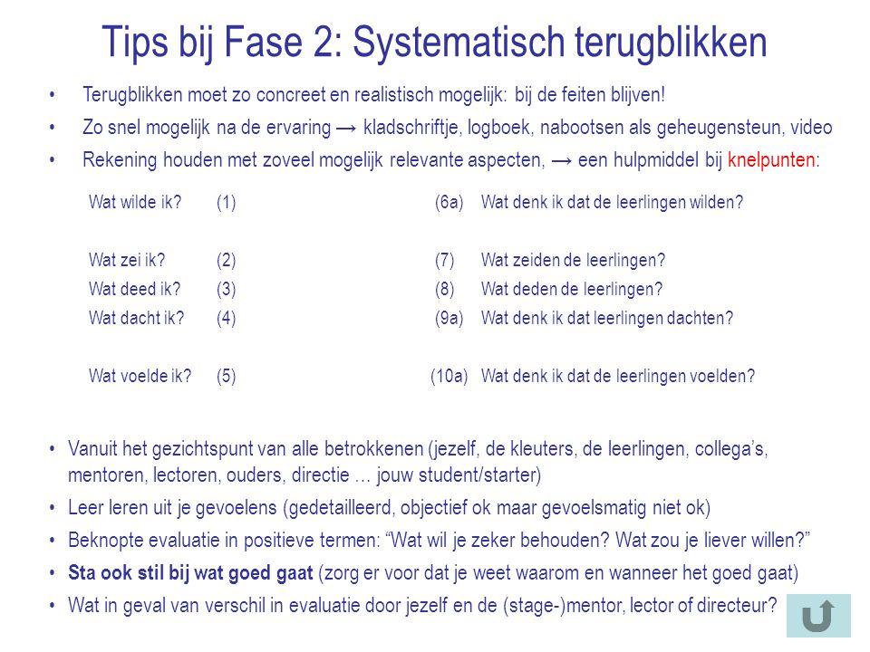 Tips bij Fase 2: Systematisch terugblikken