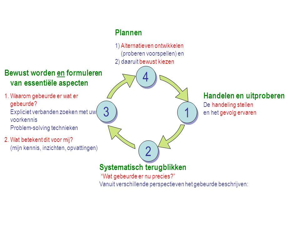 4 3 1 2 Plannen Bewust worden en formuleren van essentiële aspecten