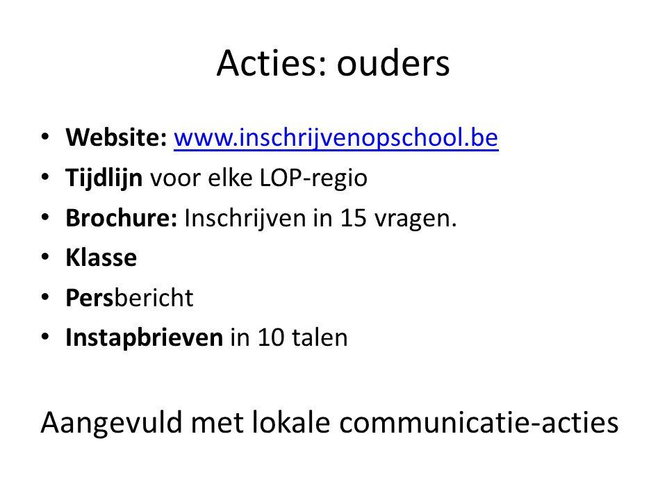 Acties: ouders Aangevuld met lokale communicatie-acties