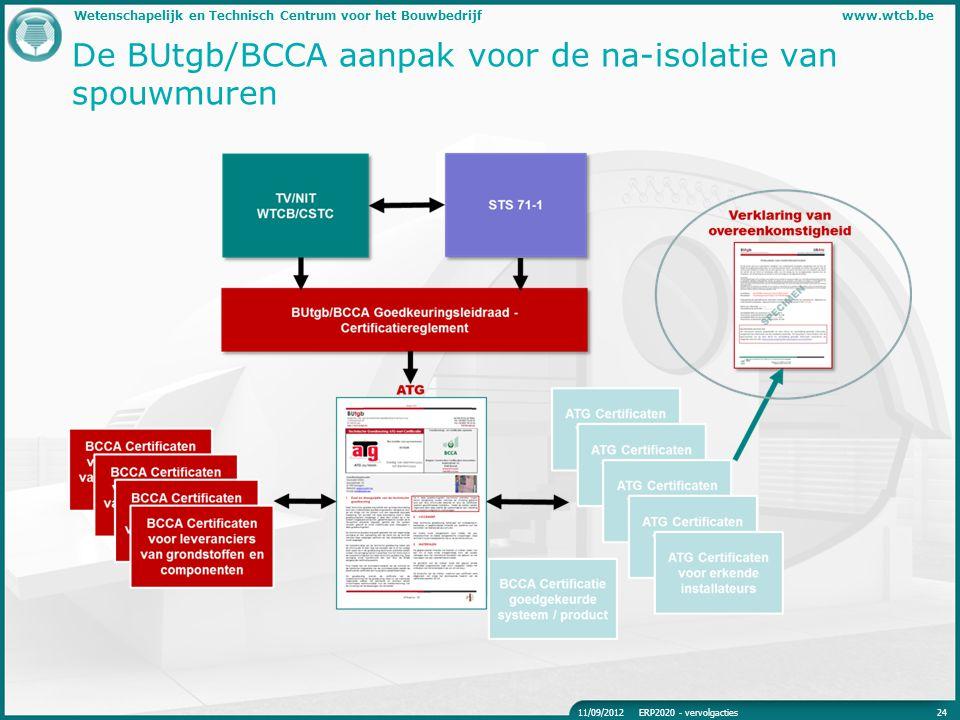 De BUtgb/BCCA aanpak voor de na-isolatie van spouwmuren