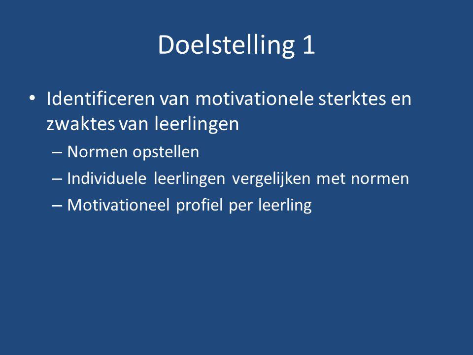 Doelstelling 1 Identificeren van motivationele sterktes en zwaktes van leerlingen. Normen opstellen.