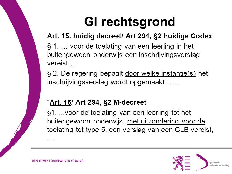 GI rechtsgrond Art. 15. huidig decreet/ Art 294, §2 huidige Codex