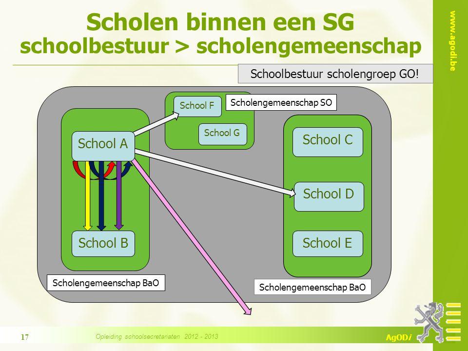 Scholen binnen een SG schoolbestuur > scholengemeenschap