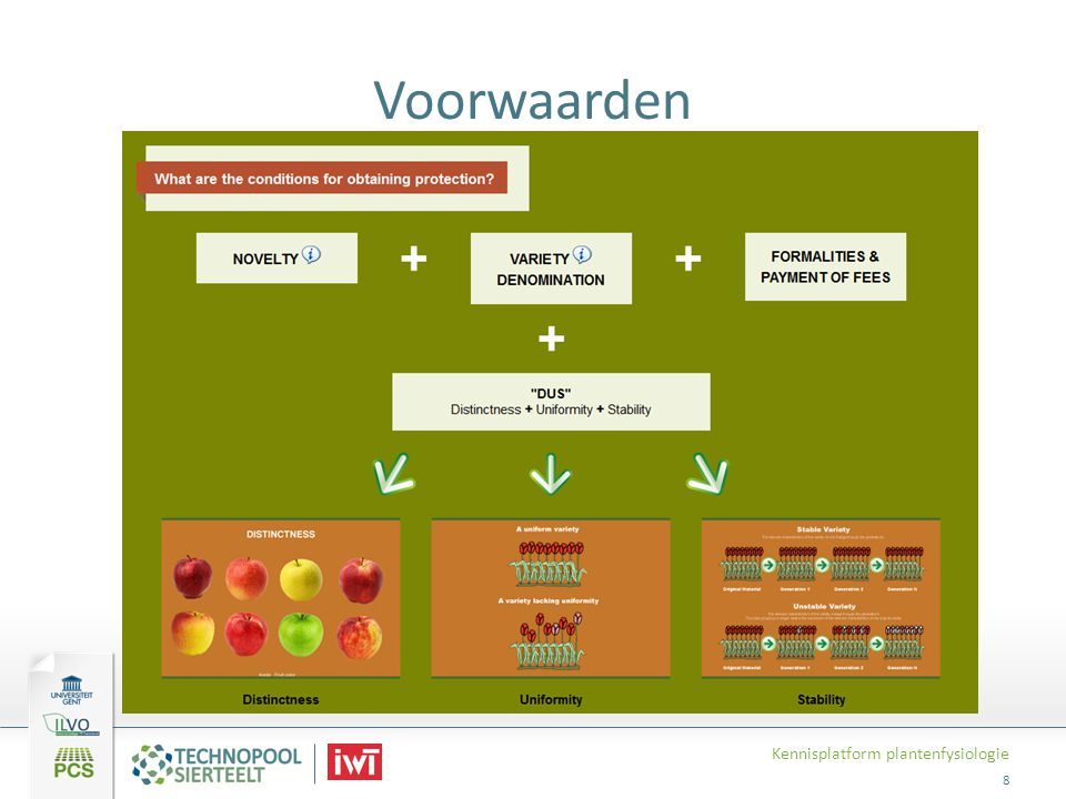 Voorwaarden Kennisplatform plantenfysiologie