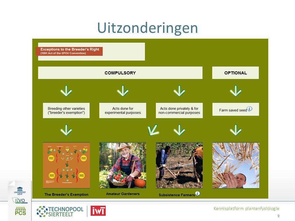 Uitzonderingen Kennisplatform plantenfysiologie