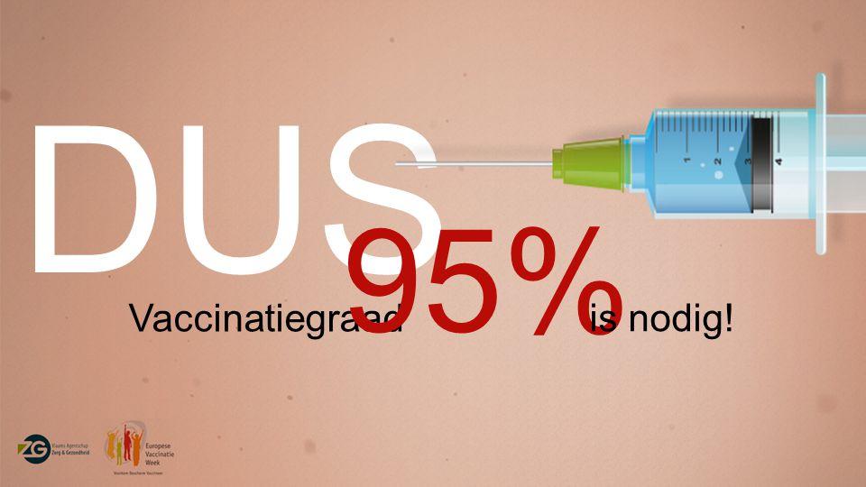 DUS 95% Vaccinatiegraad is nodig!