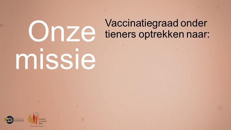 Vaccinatiegraad onder tieners optrekken naar: