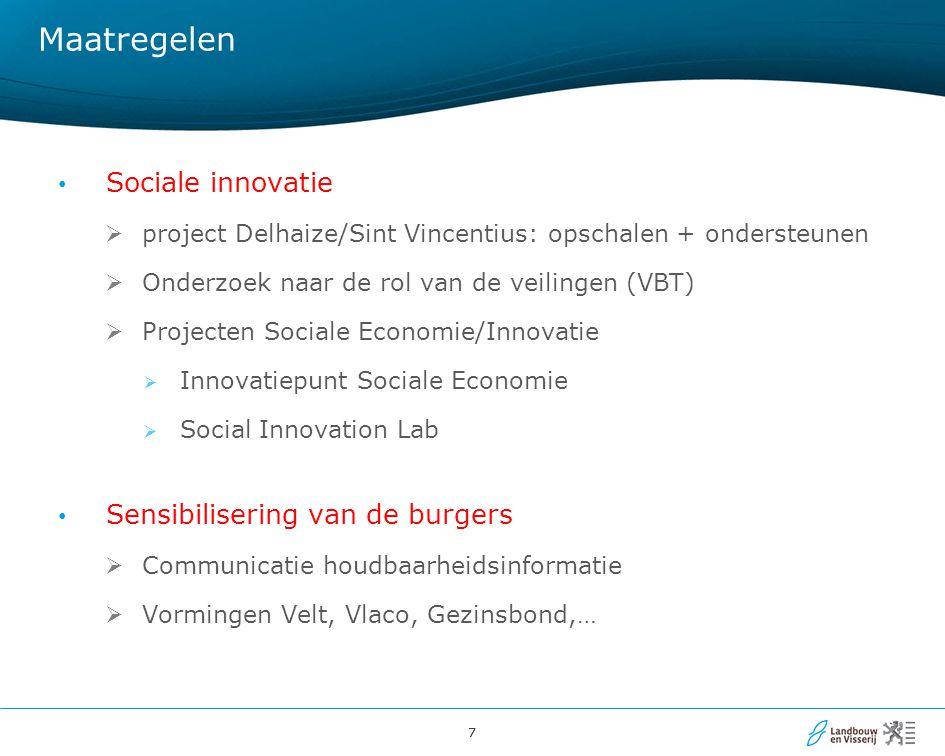 Maatregelen Sociale innovatie Sensibilisering van de burgers