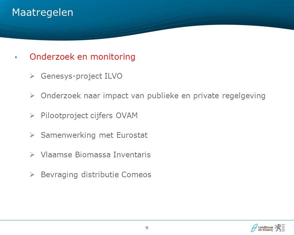 Maatregelen Onderzoek en monitoring Genesys-project ILVO