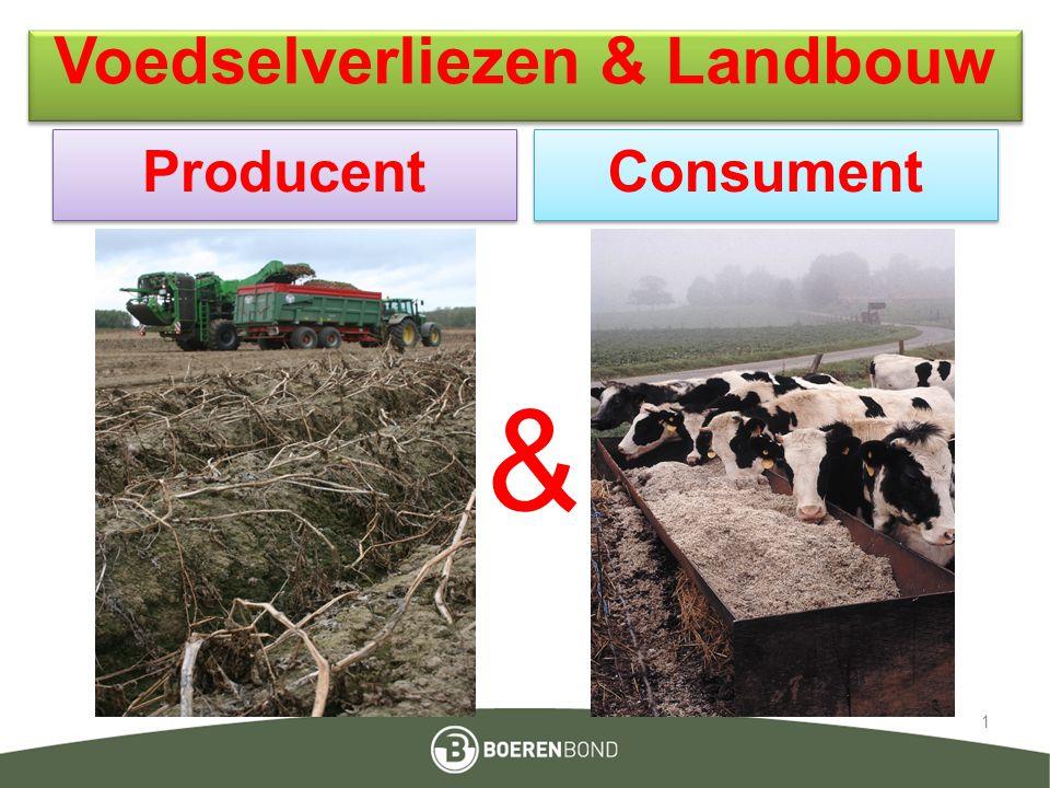Voedselverliezen & Landbouw