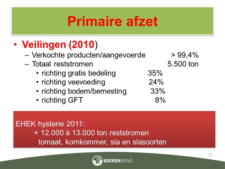 Primaire afzet Veilingen (2010)