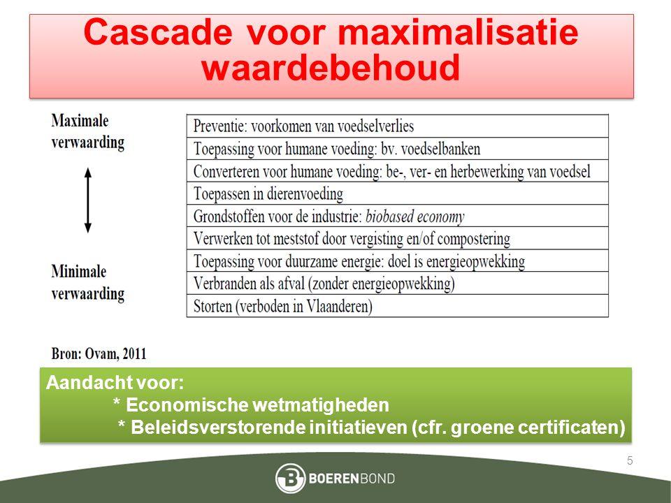 Cascade voor maximalisatie waardebehoud