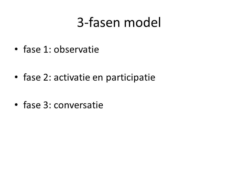 3-fasen model fase 1: observatie fase 2: activatie en participatie