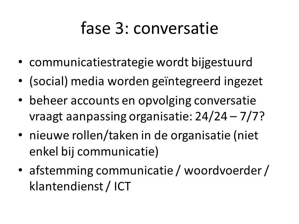 fase 3: conversatie communicatiestrategie wordt bijgestuurd
