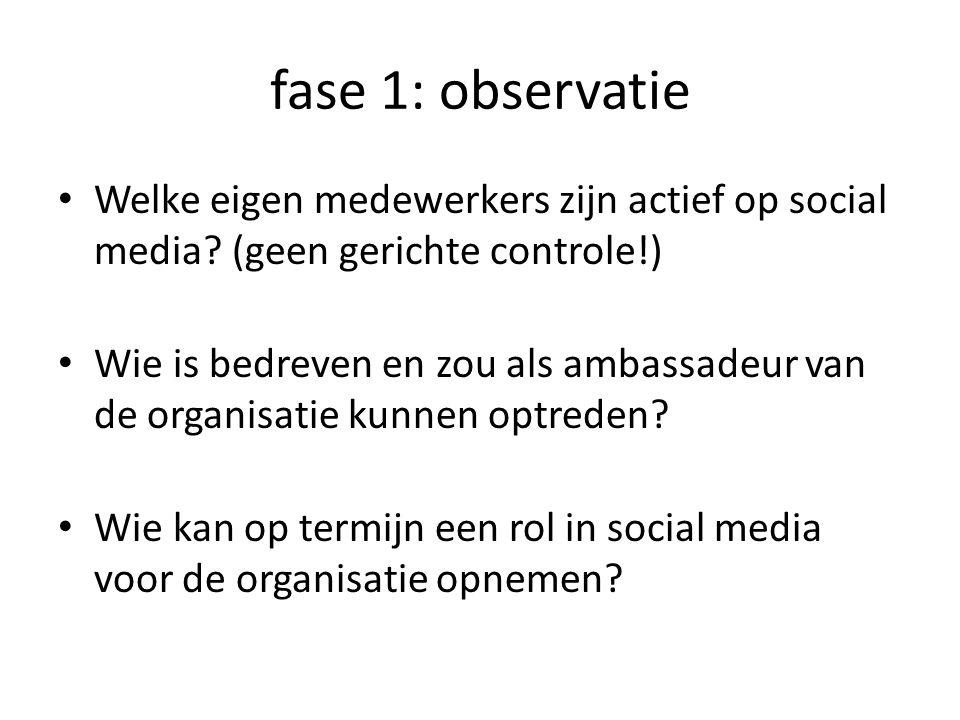 fase 1: observatie Welke eigen medewerkers zijn actief op social media (geen gerichte controle!)